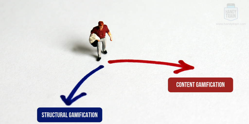 Classification of Gamification - By HandyTrain