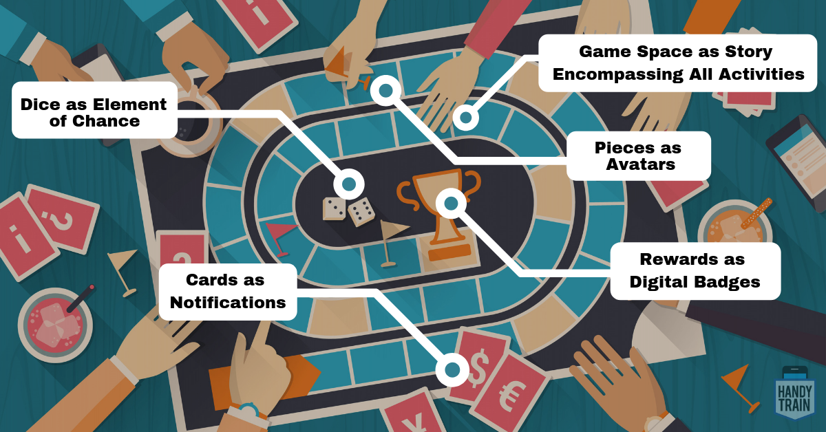 Gamification Compared to Board Game Elements